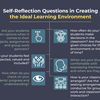 Self-Reflection Questions in Creating the Ideal Learning Environment