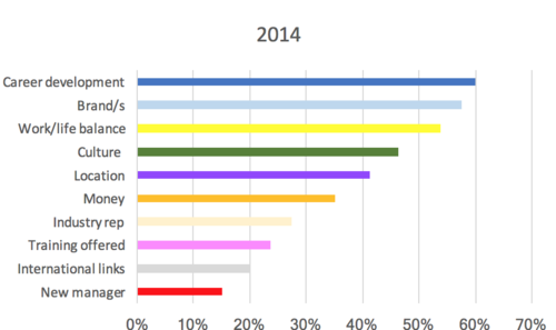 iknowho candidate survey 2014