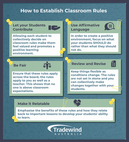 Establish classroom rules