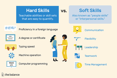 hard-skills-vs-soft-skills-singapore-skills