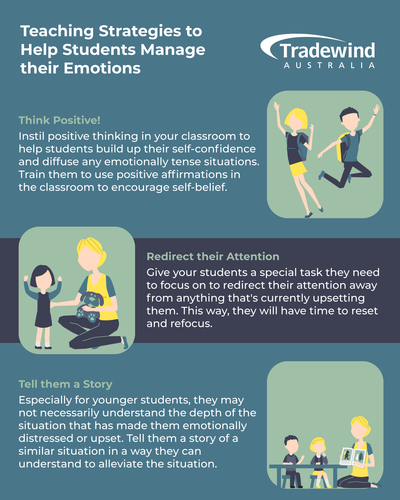 Teaching Strategies to Help Students Manage Their Emotions