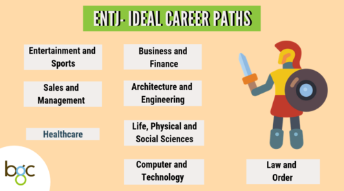 best-job-for-singapore-students-mbti-types-entj