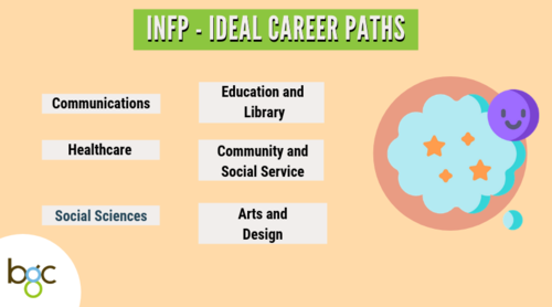 best-job-for-singapore-students-mbti-types-infp