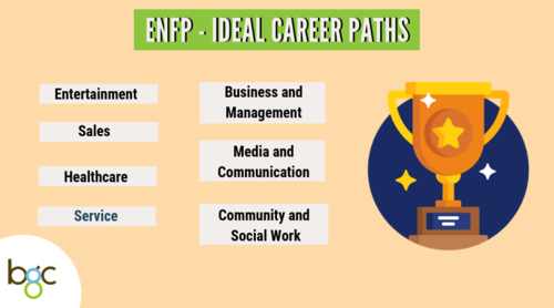 best-job-for-singapore-students-mbti-types-enfp