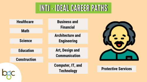 The Best Career Fields For Introverts in Singapore - BGC Group