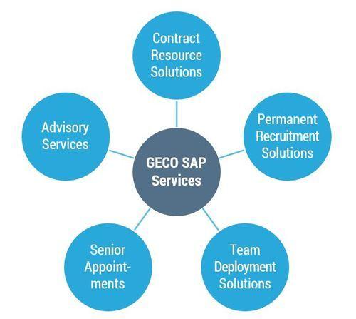 GECO Asia SAP Services Engagement Model