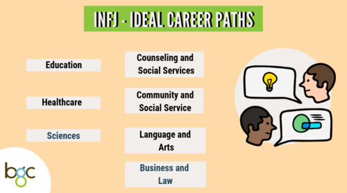 best-job-for-singapore-students-mbti-types-infj