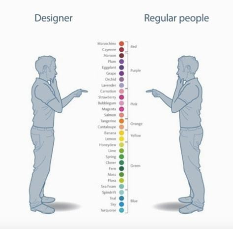 Graphic Designer Regular People Colours