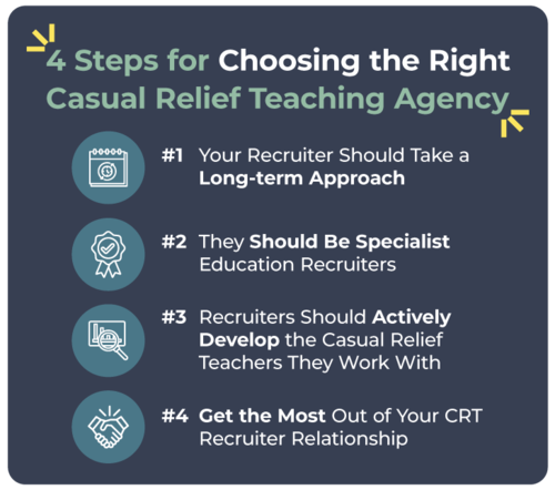 4 Steps for Choosing the right Casual Relief Teaching Agency.