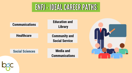 best-job-for-singapore-students-mbti-types-enfj