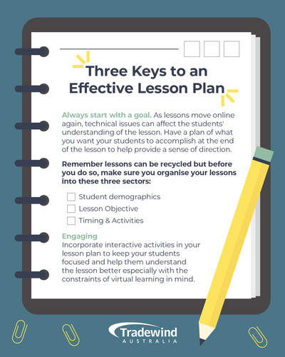 Effective Lesson Plan