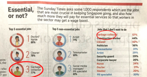 essential-vs-non-essential-job-sunday-times