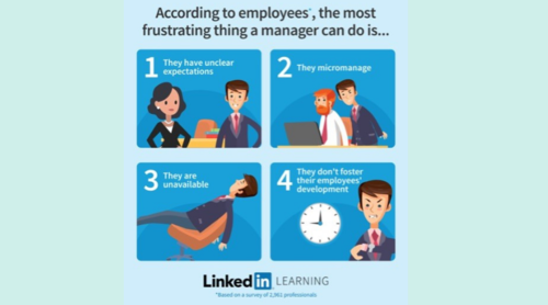 why employees dont do what theyre supposed to and what you can do about it
