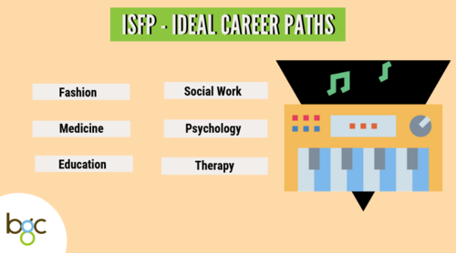 The Best Career Fields For Introverts - BGC Malaysia