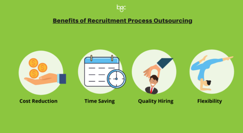 benefits-of-recruitment-process-outsourcing